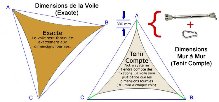 Devis en ligne voile d 39 ombrage sur mesure triangulaire - Prix voile d ombrage ...