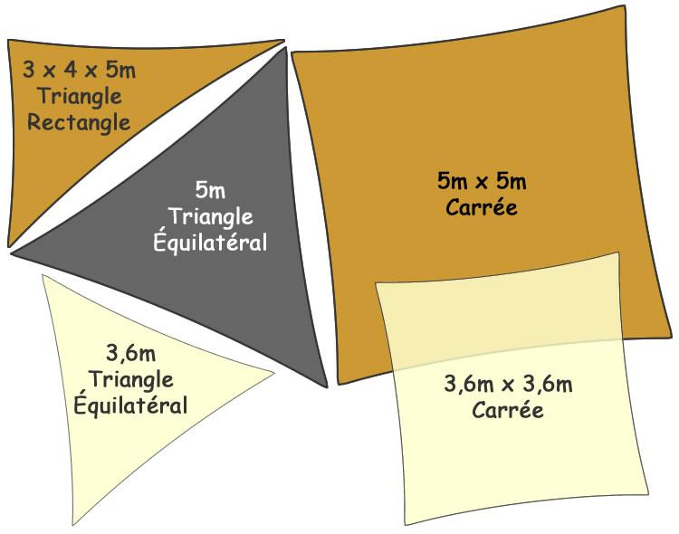 Galerie 1 comparaison des tailles de nos voiles d - Voile d ombrage triangle rectangle ...