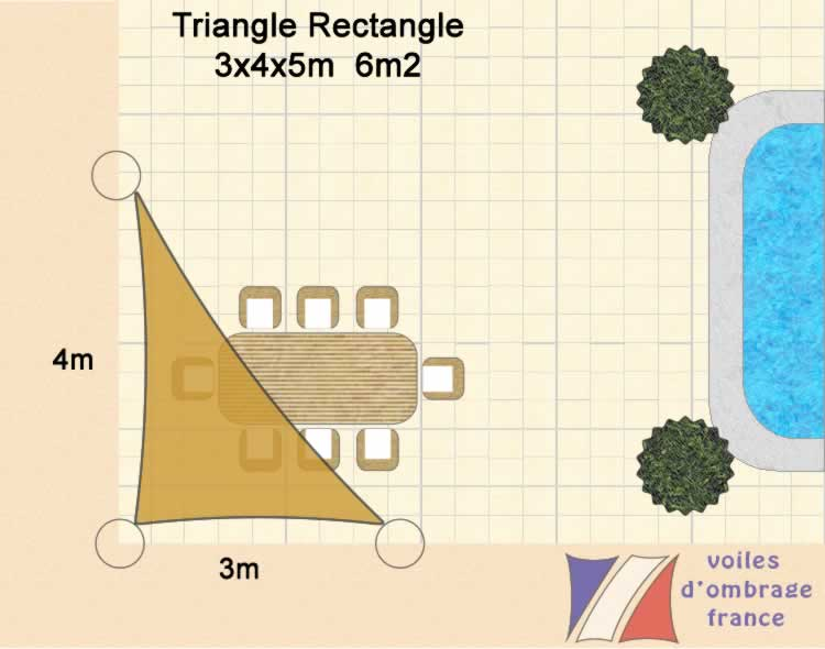 Voile D Ombrage Triangle Rectangle